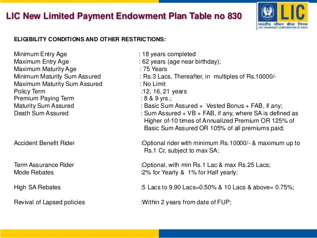 LIC's Limited Premium Endowment Plan