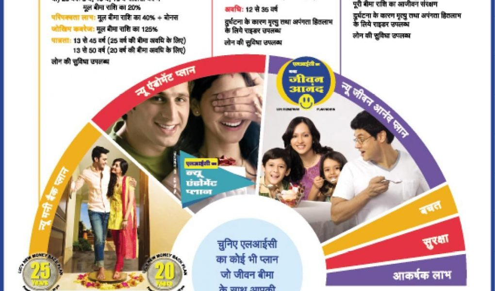 New Jeevan Anand plan